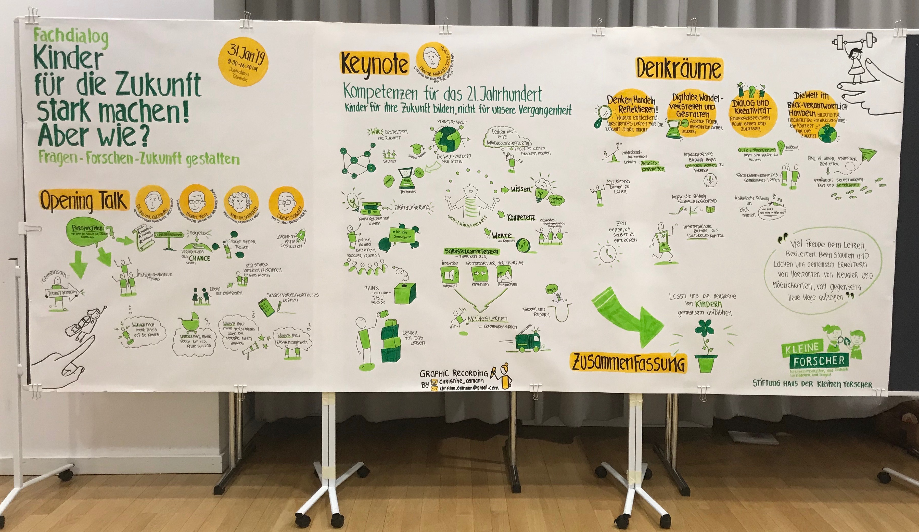 Christine Oymann – Graphic recording, Workshops, Visual Facilitator